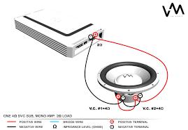 dual voice coil wiring options kicker kicker com wiring diagram val dual voice coil wiring diagram wiring diagram database dual voice coil wiring options kicker kicker com