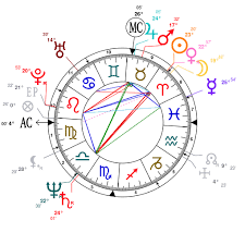Macron Natal Chart Astrology And Natal Chart Of Brigitte Macron Born On 1953 04 13