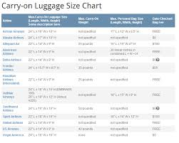 Luggage Size Chart For Disney Trips The Mouselets