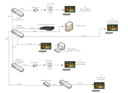 cat c7 wiring diagram images 289 besides 18087781 3 i cat c7 network diagram for 2 locations wiring diagrams