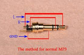xlr mono jack wiring diagram images xlr cable wiring diagram 2013 jack wiring diagram picture mm stereo 3