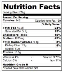 Cantaloupe Nutrition Chart Melon Prosciutto And Cheese Salad