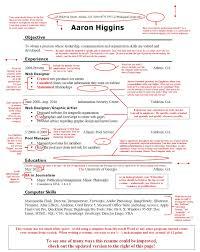 Examples Bad Resumes Sample Resume Photo Resume Samples