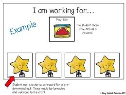 Incentive Charts For Students Hows My Behavior Visual Reward Charts For Students With Disabilities