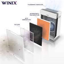 Bahar ve polen alerjisine çözüm Winix hava temizleme cihazı
