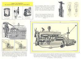 studebaker commander eight s brochure 1931 studebaker commander eight cylinder engine
