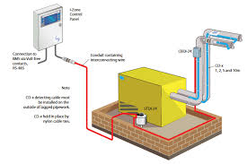 Water Leak Detection System Ranger Plumbing Pte Ltd