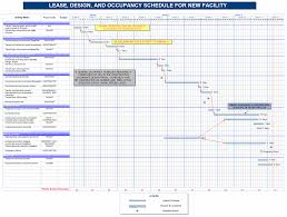 project management free templates free project management templates for construction aec software