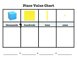 Place Value Chart Billions Csdmultimediaservice Com