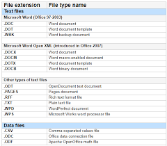 dotx file extension document backup supported file types and faq twisted networx
