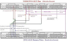 evo 8 wiring diagram wiring diagrams best evo 8 wiring diagrams wiring diagrams schematic evo 8 ignition coil wiring diagram evo 8 wiring diagram