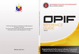 Compendium Of Issuances On Organization, Staffing, Position ...