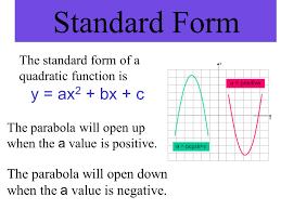 graphing quadratic functions graphing quadratics vertex form math algebra quadratic equations showme