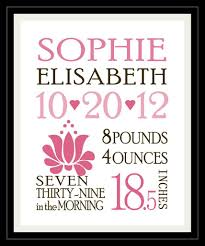 Birth Announcement Template Full of Great Ideas Free Custom Birth Announcements Template 1