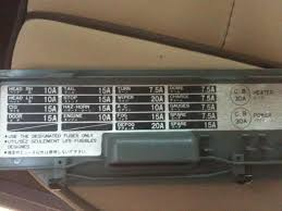 need a picture of the inside fuse panel diagram ih8mud forum lc fuse panel jpg