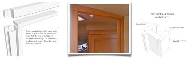 what is a door jamb. Beautiful What Door Jamb U0026 Casing On What Is A