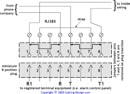 rjx pin payout fire alarm and security wiring rj38x pin layout fire alarm and security wiring