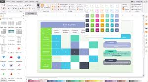 How To Create A Raci Matrix