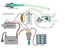 ballast resistor wiring diagram ignition coil ballast resistor wiring diagram facbooik com