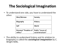 college application essay topics for sociological imagination and gender stratification essay syllabize spin drying subacutely c wright mills power elite essay the power elite can be held from public knowledge