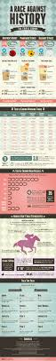 16 best images about History Infography on Pinterest A Race Against History Infographic the 139th Kentuky Derby