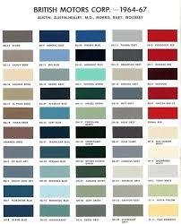2012 Chrysler Paint Color Chart Donatebooks Co