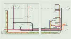 yamaha digital fuel gauge wiring diagram images yamaha digital fuel gauge wiring diagram create your own wiring diagram boatus magazine