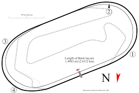 Nascar Homestead Speedway Seating Chart Dixie Vodka 400 Wikipedia