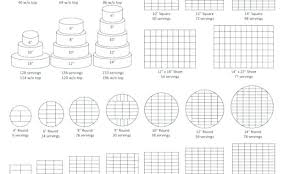 Wilton Cake Cutting Serving Chart Images Cake And Photos