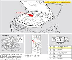 acura cl fuse box diagram wiring diagrams online