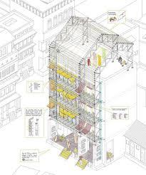 best ideas about Urban Design on Pinterest