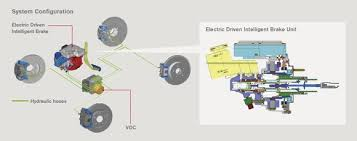 edib electric driven intelligent brake nissan technological edib en 01 jpg