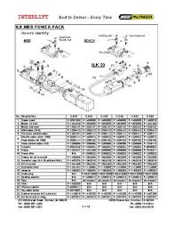 maxon liftgate switch wiring diagram 36 wiring diagram images page 11 thumb large palfinger lift gate switch wiring diagram gandul 45 77 79 119 maxon lift gate switch