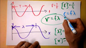 Speed Of Light And Wavelength Light Speed Wavelength And Frequency Dimensional Analysis Doc Physics