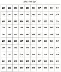 Three Hundred Chart Printable Number Chart 201 300 Third Grade Debbi Roest