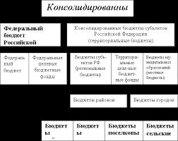 Бюджетно налоговая система РФ Рефераты ru Бюджетно налоговая система РФ