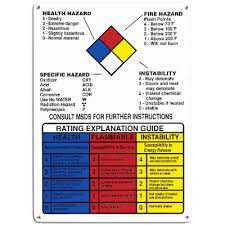 Hazardous Chemical Rating Chart Hazardous Material Information Sign With Nfpa Diamond And Rating Explanation Guide