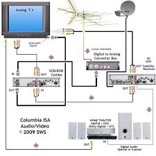 sat hookup, how to connect your satellite dish to your tv satellite dish wiring diagram at Satellite Cable Wiring Diagram