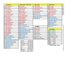Nfl Coaches Play Chart Game Day Play Sheet Organization The Front Side Welcome