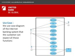 online banking project    communication diagram     use case   the use case diagram of the internet banking system