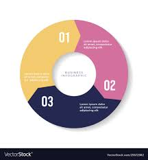 3 Steps Pie Chart Circle Arrows Infographic