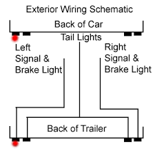 the complete vintage travel trailer restoration web site out side on the left of your trailer you have a turn signal this light is also used for the brake light and a tail light the light that comes on your head