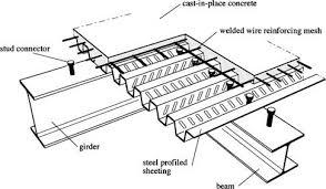 steel column concrete slab detail pesquisa google