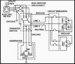 wiring diagrams for transfer switches the wiring diagram generator changeover switch wiring diagram nodasystech wiring diagram