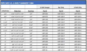 Stainless Steel Pipework Sizes Marketplacevirginia Info