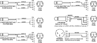 microphone plug wiring diagram microphone image microphone jack wiring diagram wiring diagram schematics on microphone plug wiring diagram