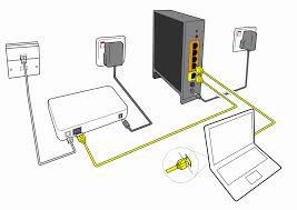 fibre optic broadband getting connected bt equipment fibre configure your router