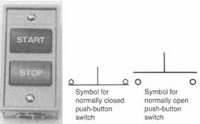 components symbols and circuitry of air conditioning wiring 25 push button switch symbol for normally closed push button switch symbol for normally open push button switch