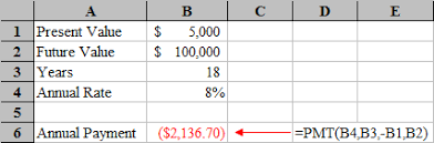 Microsoft Excel Time Value Function Tutorial Annuities