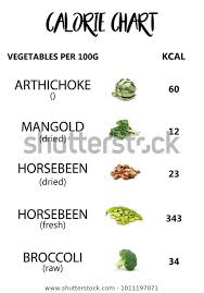 Calories Vegetables Chart Stock Photo Edit Now 1011197071